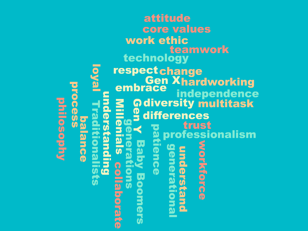 Word cloud of generational diversity on a teal background